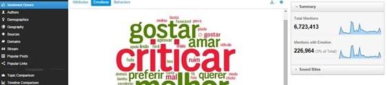 Plataforma NetBase chega ao Brasil